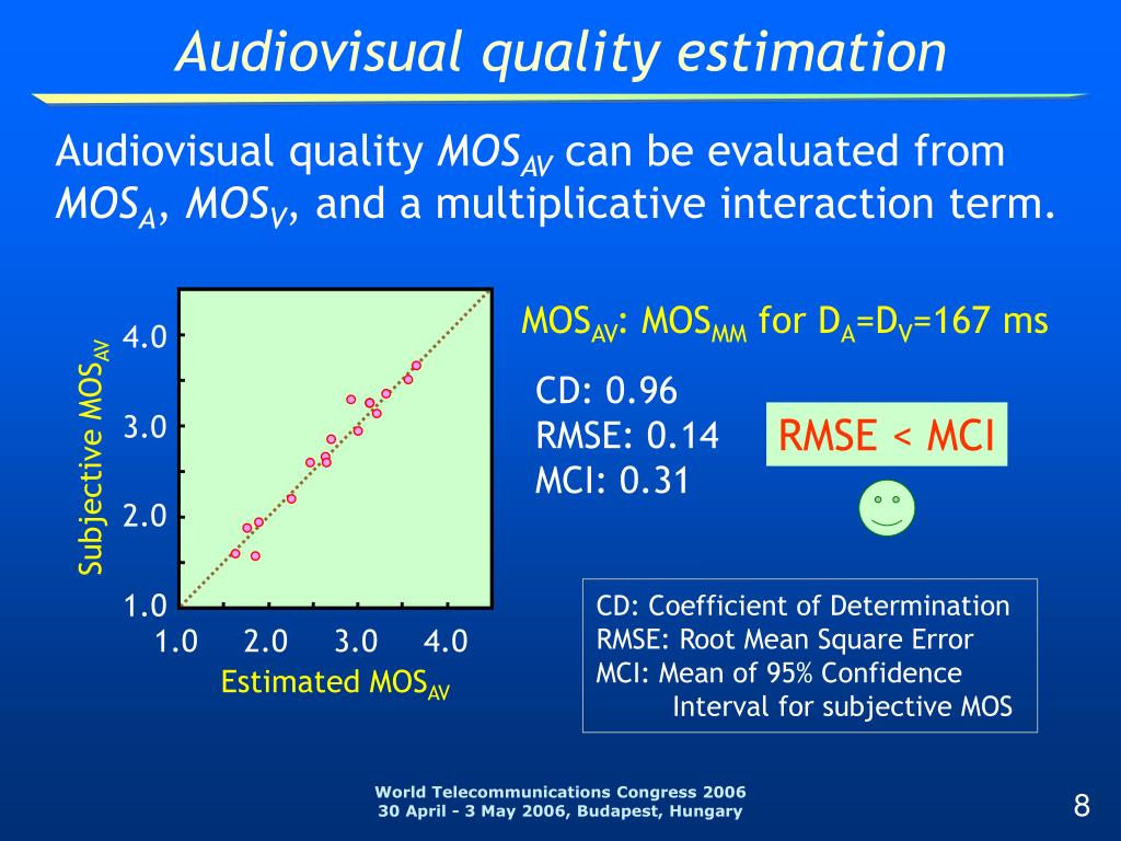 Audiovisual quality estimation