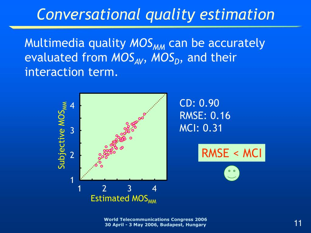 Conversational quality estimation