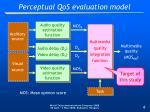 perceptual qos evaluation model