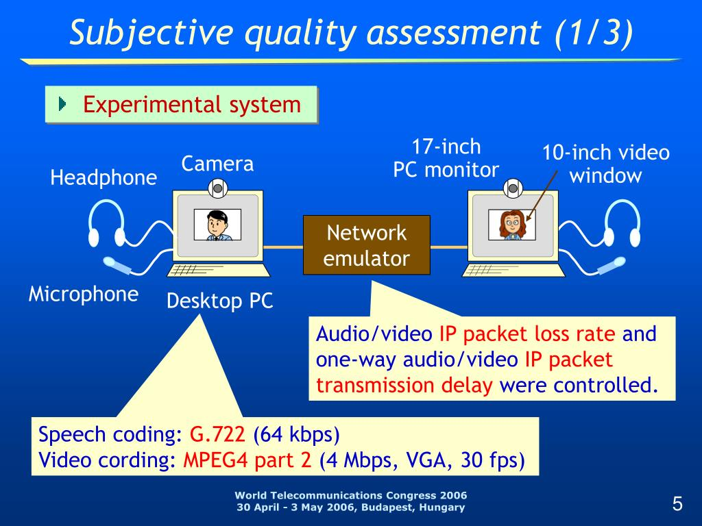 Subjective quality assessment (1/3)