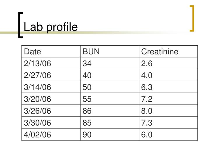 Lab profile