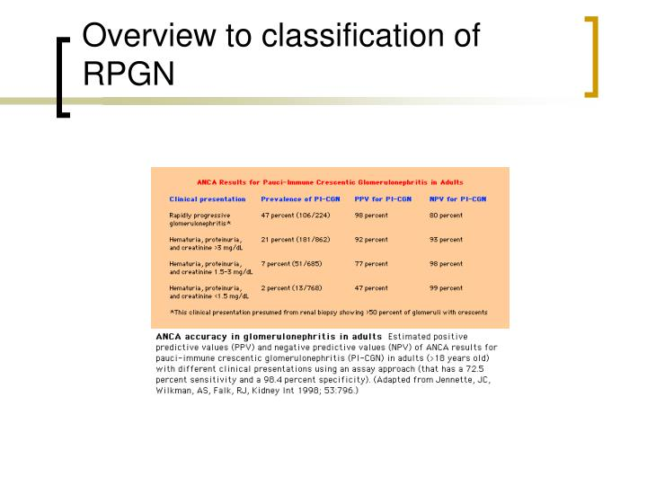 Overview to classification of RPGN