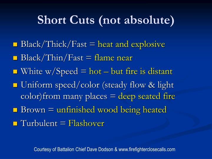 Short Cuts (not absolute)