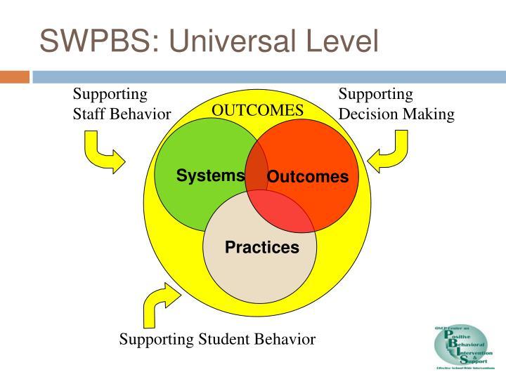 SWPBS: Universal Level