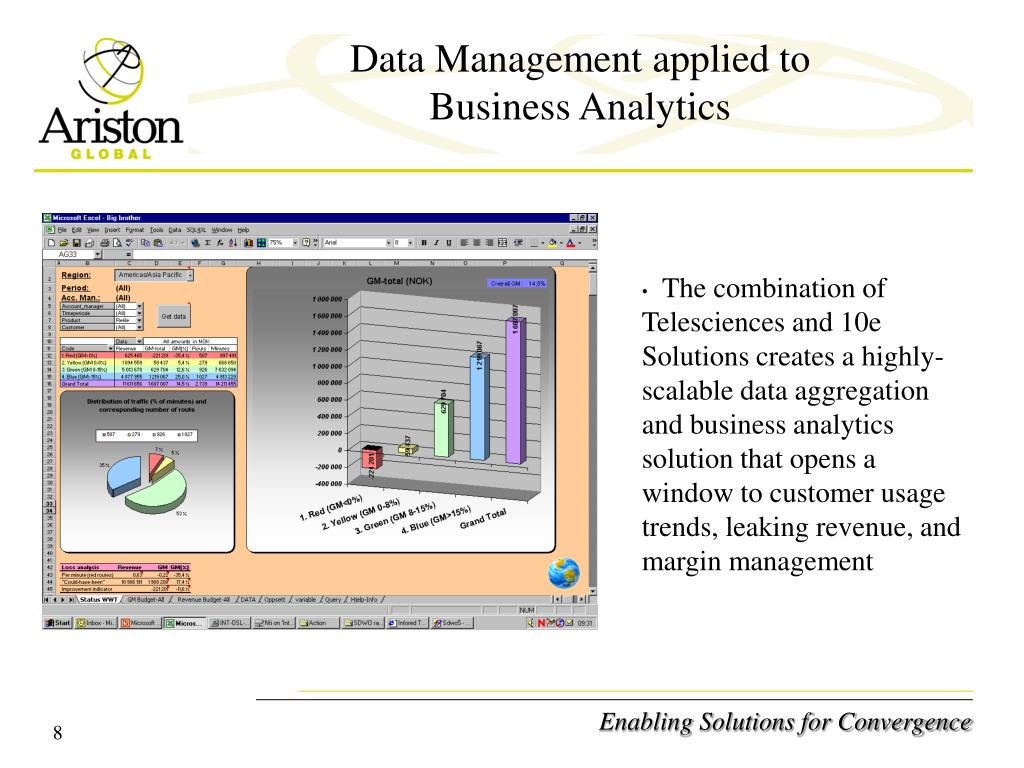 Data Management applied to                 Business Analytics