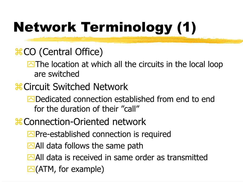 Network Terminology (1)