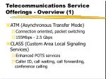 telecommunications service offerings overview 1