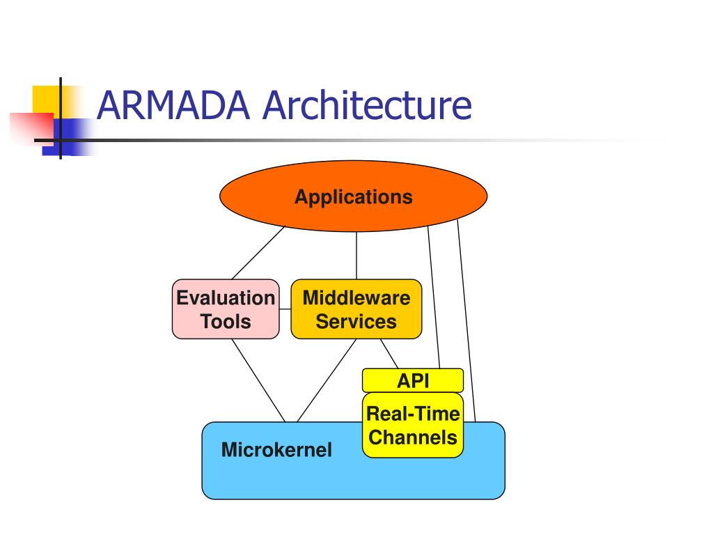 ARMADA Architecture
