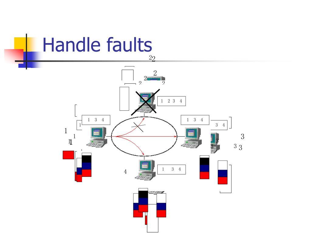 Handle faults
