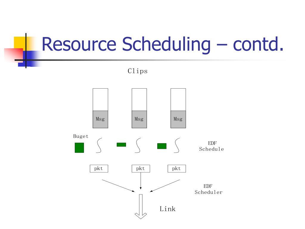 Resource Scheduling – contd.