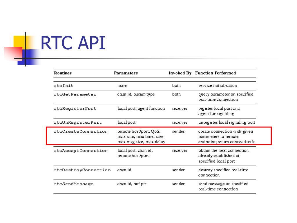 RTC API