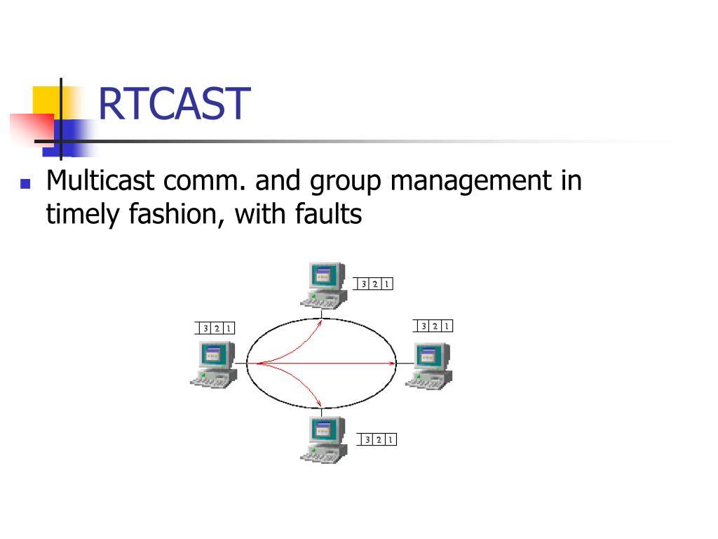 RTCAST