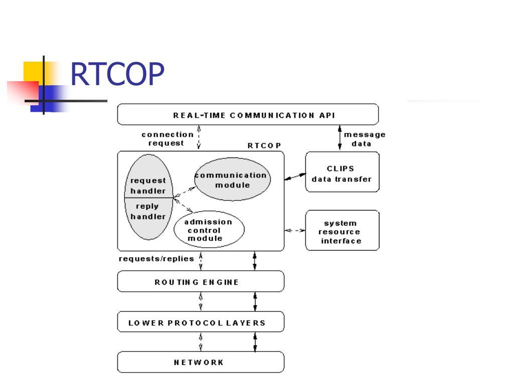 RTCOP