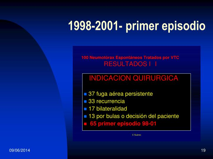 1998-2001- primer episodio