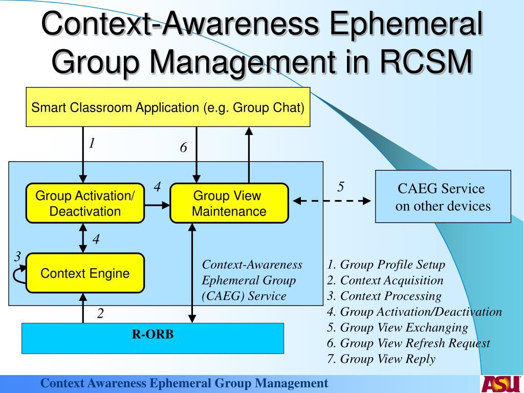 Context-Awareness Ephemeral Group Management in RCSM