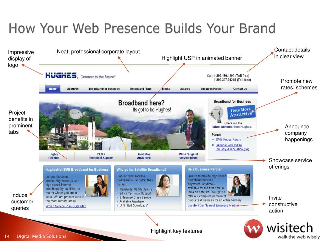 How Your Web Presence Builds Your Brand