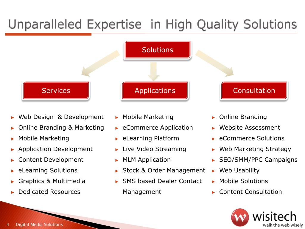 Unparalleled Expertise  in High Quality Solutions