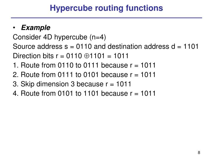 Hypercube routing functions