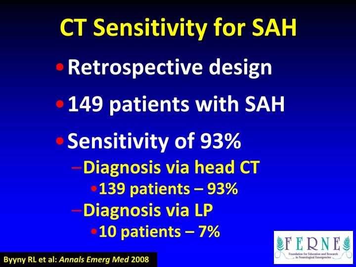 CT Sensitivity for SAH