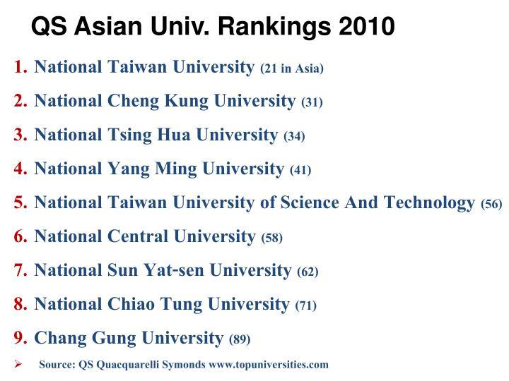 QS Asian Univ. Rankings 2010