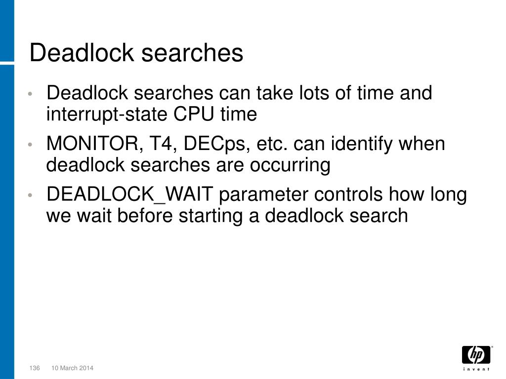 Deadlock searches