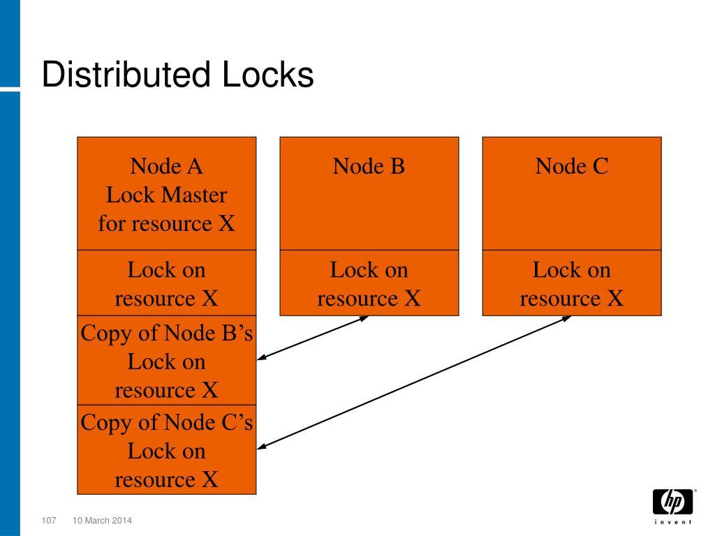 Distributed Locks