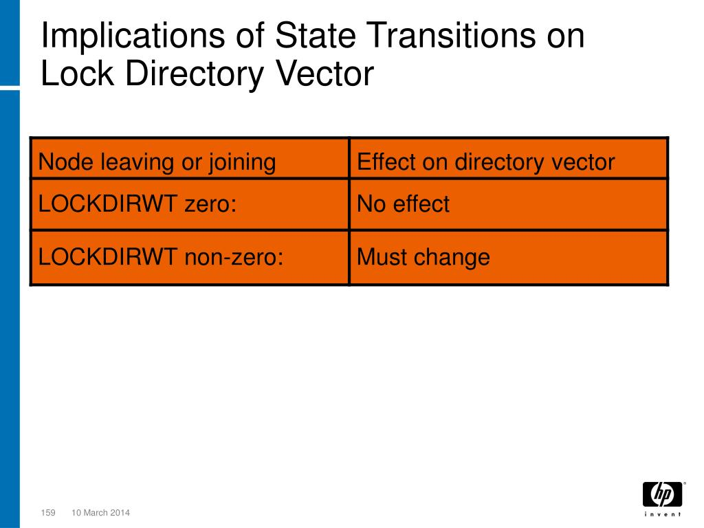 Implications of State Transitions on Lock Directory Vector