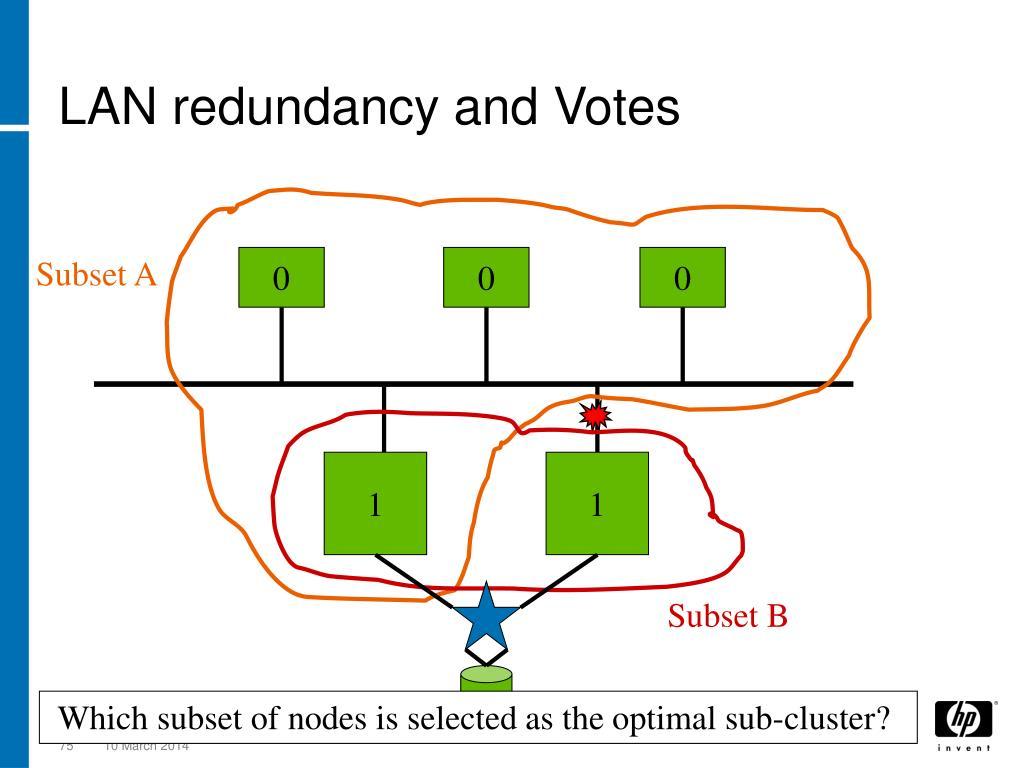 LAN redundancy and Votes