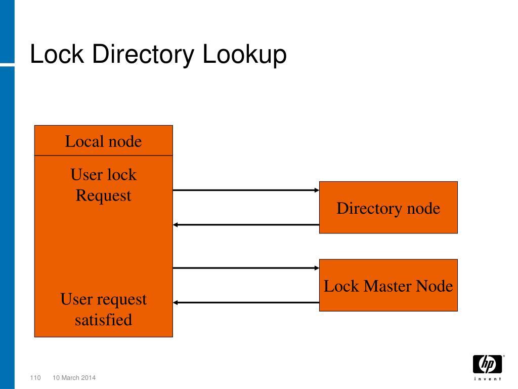 Lock Directory Lookup