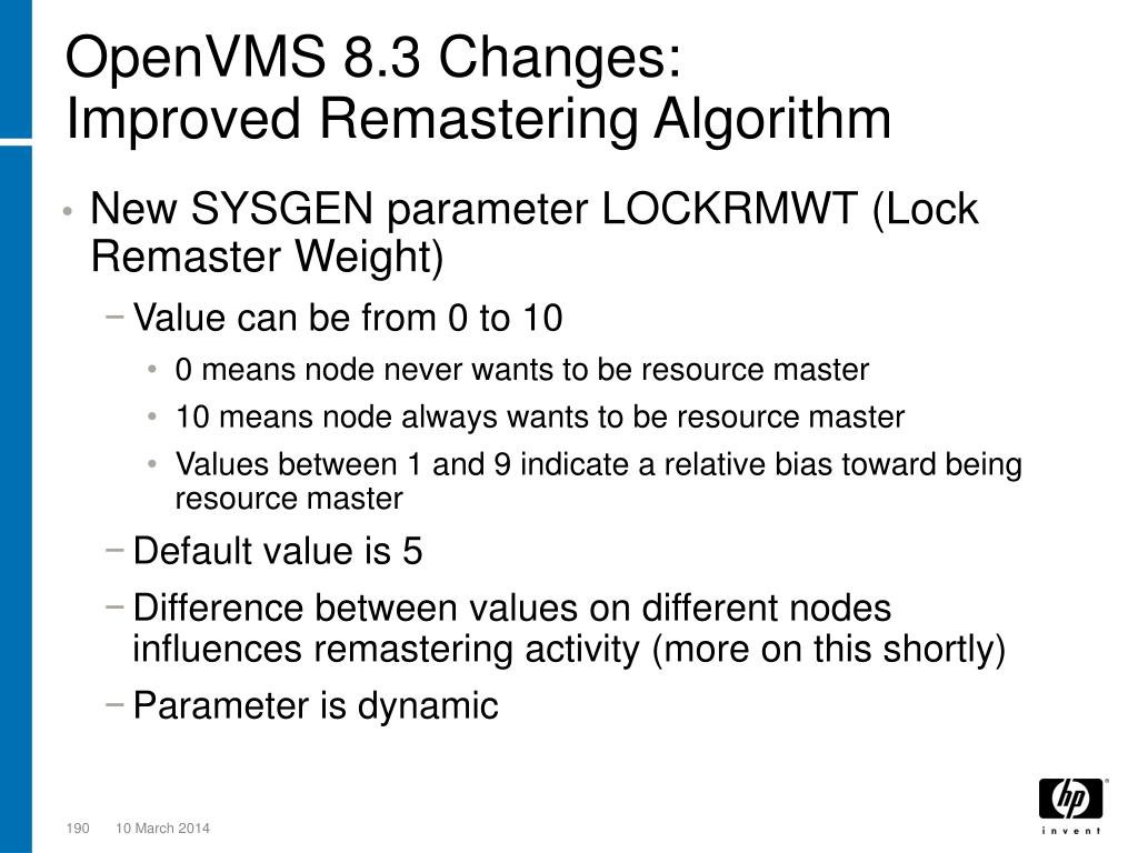 OpenVMS 8.3 Changes: