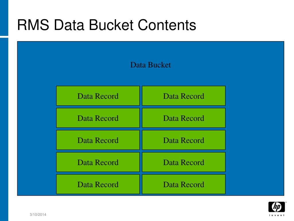 RMS Data Bucket Contents