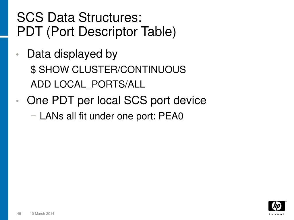 SCS Data Structures: