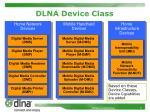 dlna device class