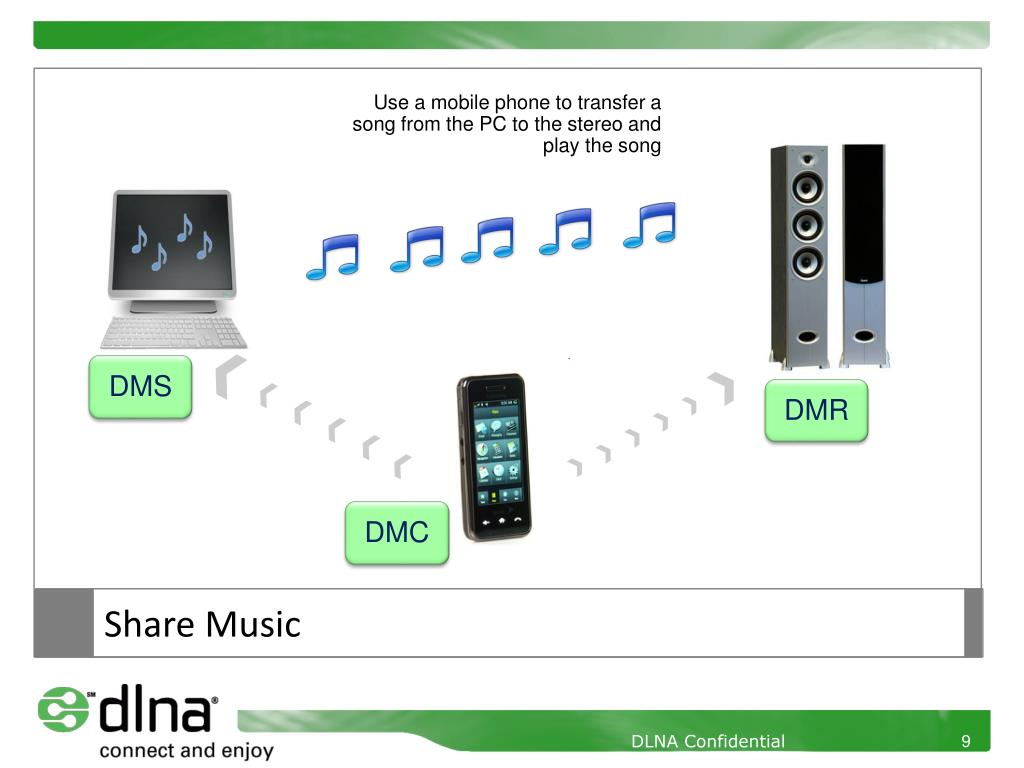 Use a mobile phone to transfer a song from the PC to the stereo and play the song