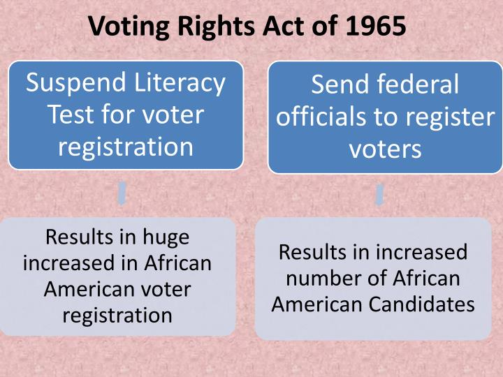 essays on voting rights act of 1965 Voting rights act of 1965 essay harassment emma scribe prior commencement the importance of voting essay of the society, the royal academy of berlin.