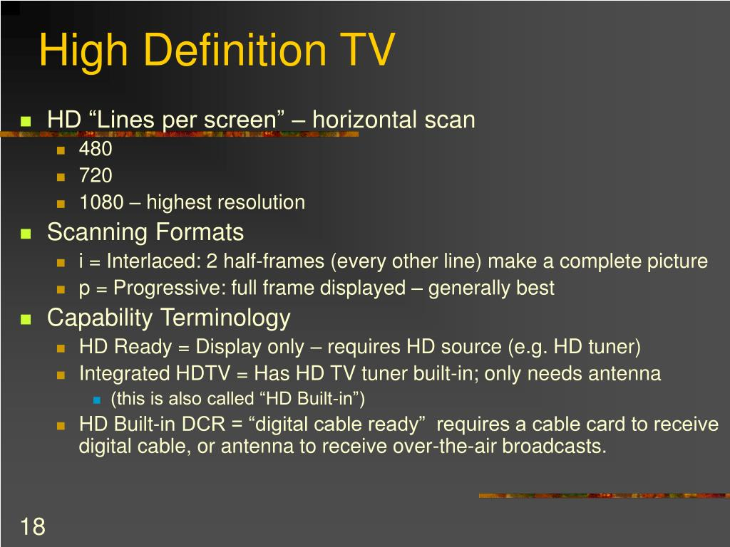 High Definition TV