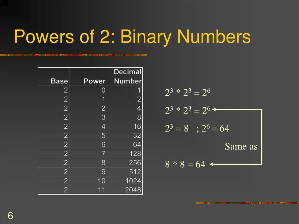 Powers of 2: Binary Numbers