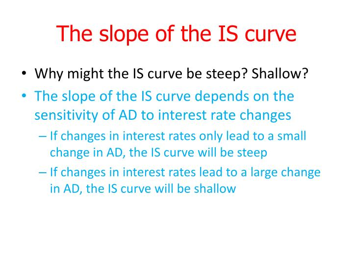 The slope of the IS curve
