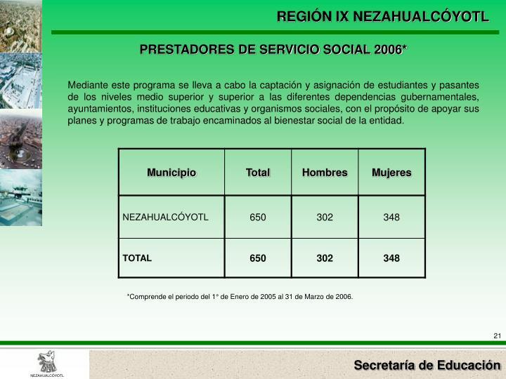 PRESTADORES DE SERVICIO SOCIAL 2006*
