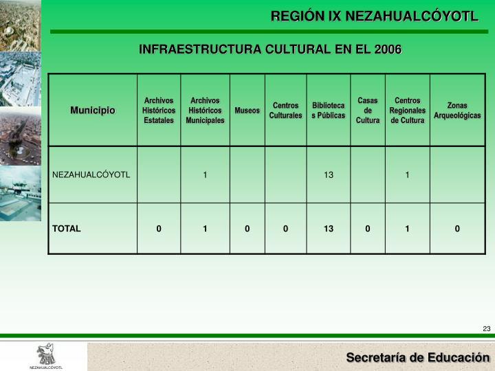 INFRAESTRUCTURA CULTURAL EN EL 2006
