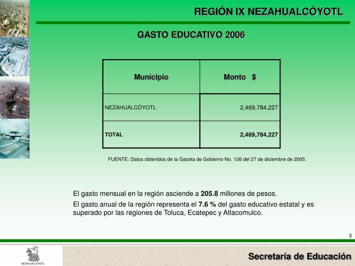 GASTO EDUCATIVO 2006
