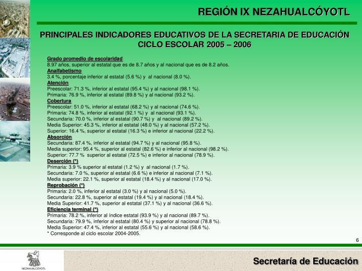 PRINCIPALES INDICADORES EDUCATIVOS DE LA SECRETARIA DE EDUCACIÓN