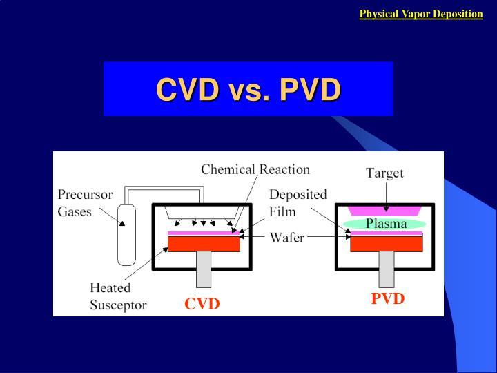 CVD vs. PVD
