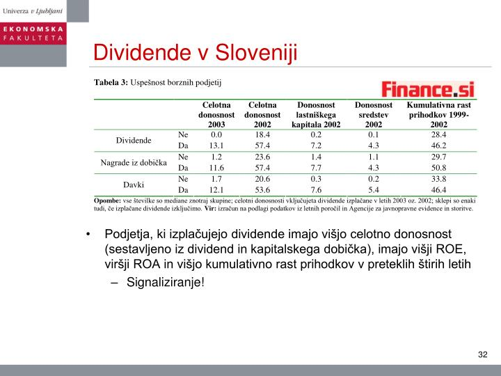 Dividende v Sloveniji