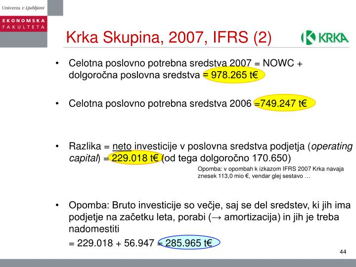 Krka Skupina, 2007, IFRS (2)