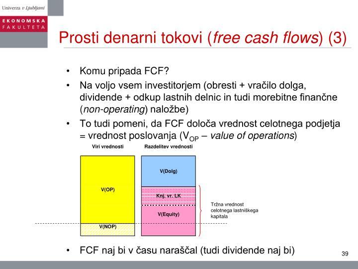 Prosti denarni tokovi (