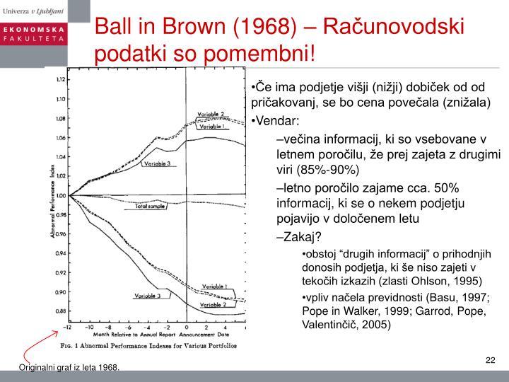 Ball in Brown (1968) – Računovodski podatki so pomembni!