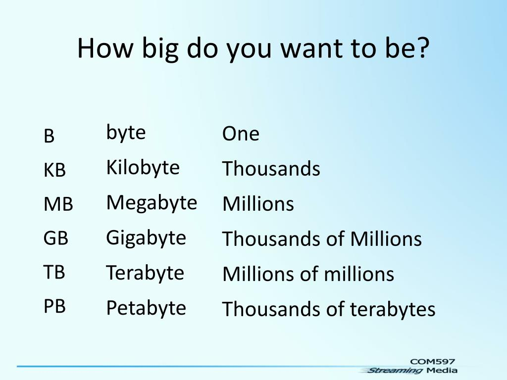 How big do you want to be?