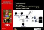 how does it work imtv system schedules distributes and monitors signage network by satelite signal