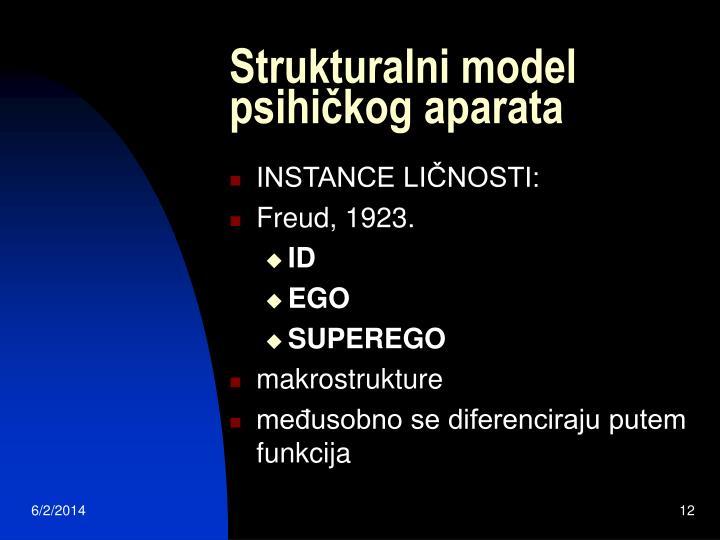 Strukturalni model psihičkog aparata
